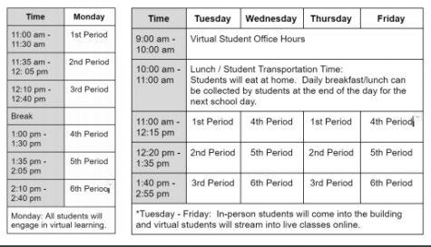 ELHS secondary weekly schedule.