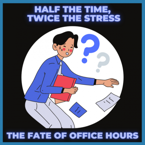 "A graphic of a student dropping their papers. Text says ""Half the time, twice the stress: The fate of office hours."""
